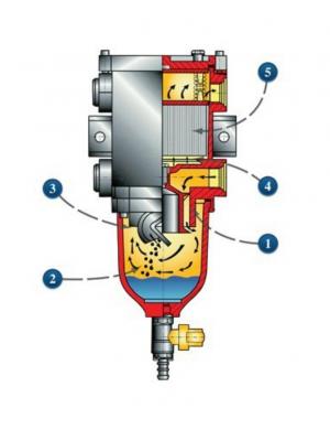 Filtro gasolio separatore SEPAR SWK 2000/5/KD con coppa (scudo INOX)