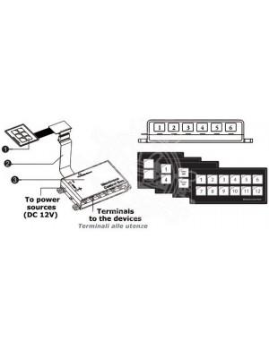 Pannello adesivo ultrasottile Touch Control mm 130 x 75