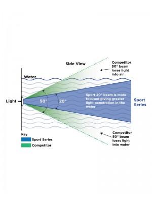 Luce subacquea SERIE FISHING OCEAN LED SPORT S 3116s